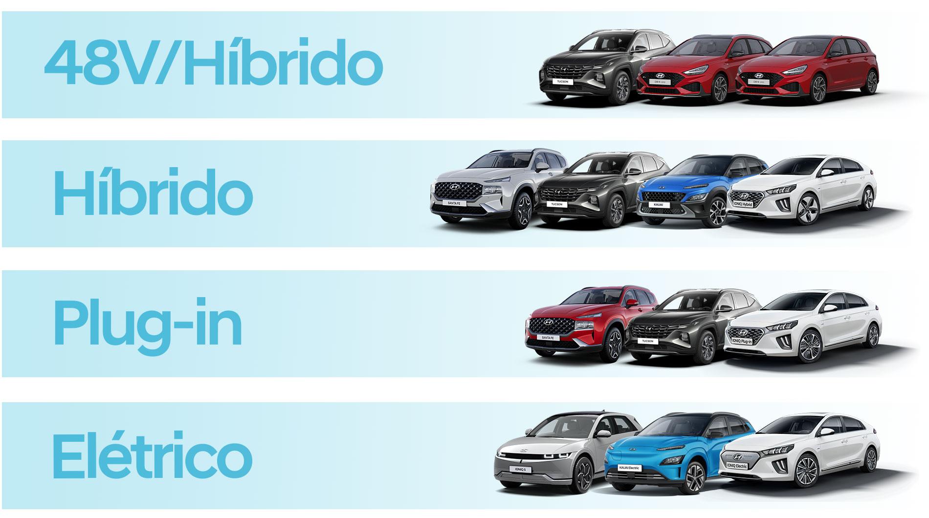 Tecnologias carros ecológicos Hyundai